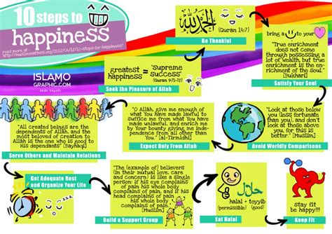 Ten Steps To Happiness by 10 Steps To Happiness Muslimah Style
