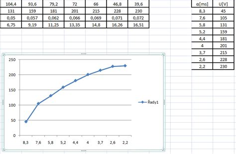 excel format x axis time excel 2007 chart x axis values text labels on a