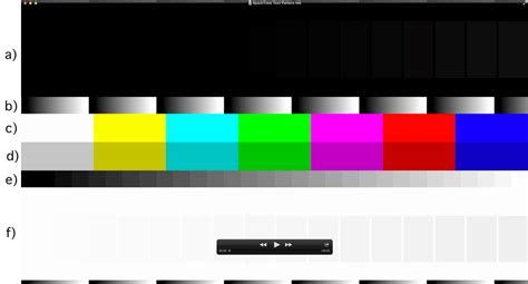 pattern test and color quiz technical note tn2257 evaluating an application s video color