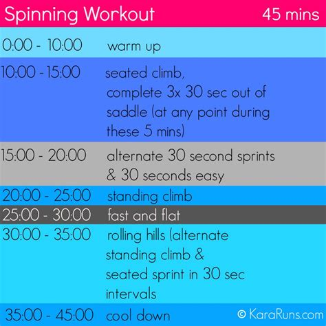 spinning workouts at home 28 images spinning bike