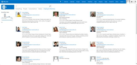 Search In Sharepoint 2013 Displaying Search Results In