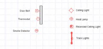 How To Draw Floor Plans To Scale electrical blueprint symbols