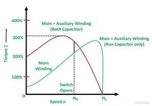 start capacitor wiring diagram