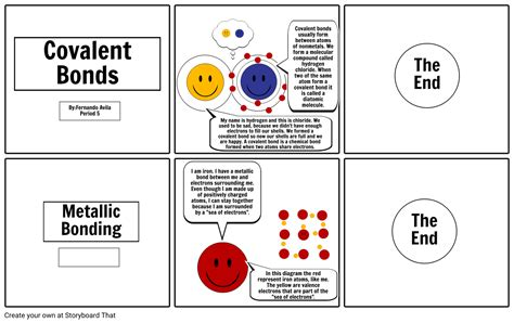 ionic and covalent bonding electron covalent and ionic bonds storyboard by iamfernie