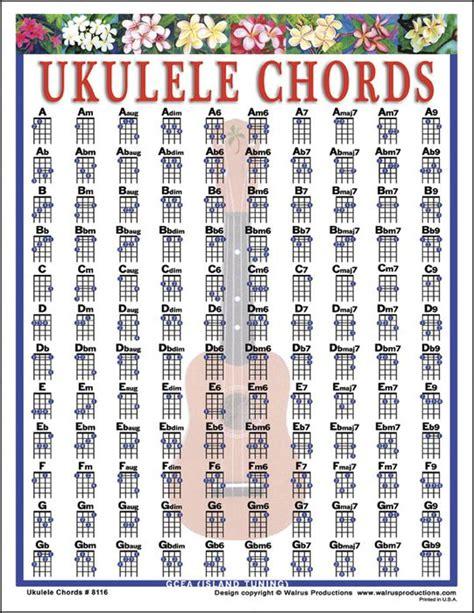 printable ukulele chord chart printable ukulele chord chart printable maps