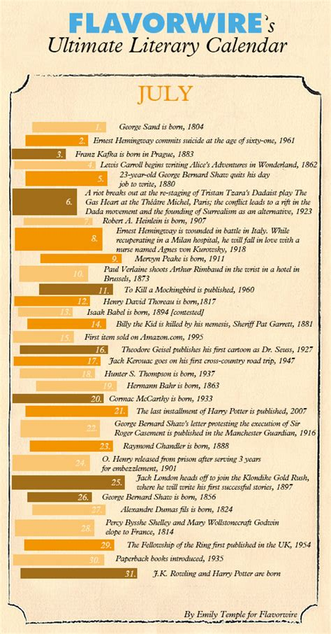 The Lit Calendar by Flavorwire S Ultimate Literary Calendar A Bookish Event