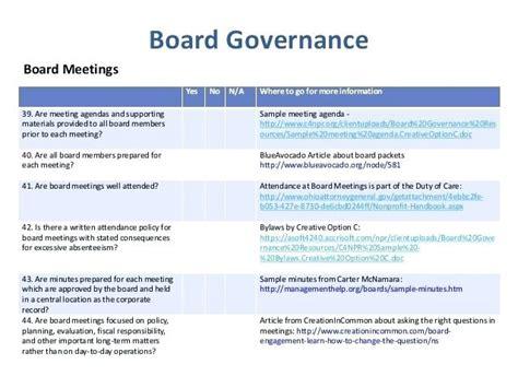 15 Nonprofit Board Meeting Agenda Template Sle Paystub Board Meeting Packet Template