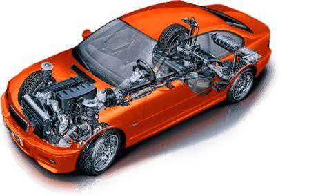Auto Online Bestellen by Auto Onderdelen Online Bestellen Verhuuraanbieder Nl
