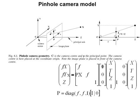 pinhole model model relation between pixels and rays in space