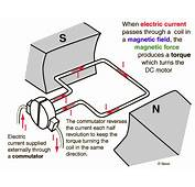 How Does A DC Motor Work  UPS Battery Center