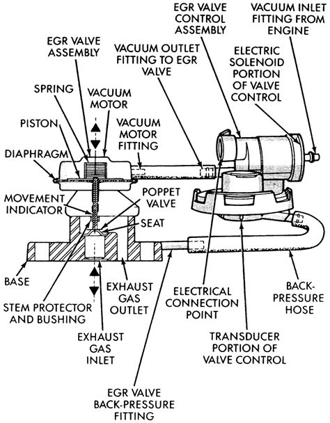 book repair manual 2006 jeep wrangler engine control wiring diagram for 98 jeep cherokee heater wiring get free image about wiring diagram