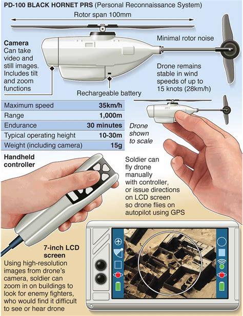 bagaimana membuat drone melihat cara kerja pd 100 black hornet drone di saku tentara