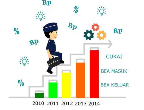 aliexpress indonesia bea cukai official website direktorat jenderal bea dan cukai