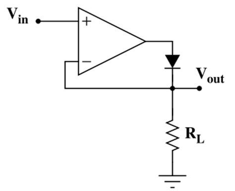 precision diode uses precision diode op half wave rectifier ece tutorials