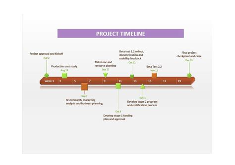 timeline templates excel power point word