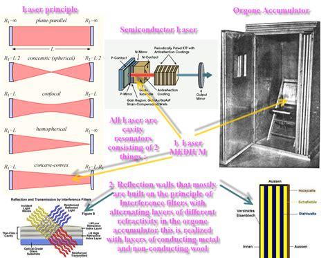 orgone accumulator for sale orgone accumulator go search for tips tricks