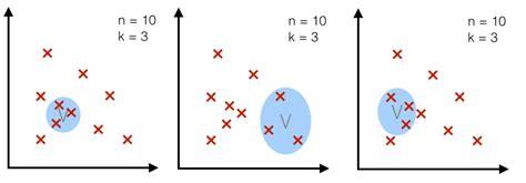 nearest neighbor pattern classification techniques jupyter notebook viewer
