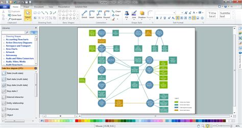 free data flow diagram software data flow model diagram data flow diagram model