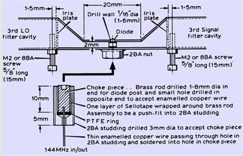 gunn diode books gunn diode number 28 images introduction to negative resistance 1 devices circuit design