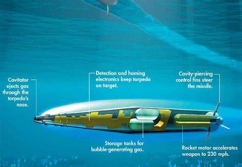 fluid dynamics breaking  sound barrier underwater