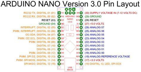 arduino nano pinout diagram arduino nano v3 5v 3 3v arduino
