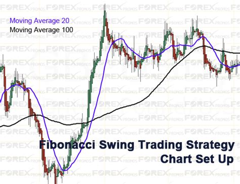 learn swing trading learn swing trading an introduction to swing trading