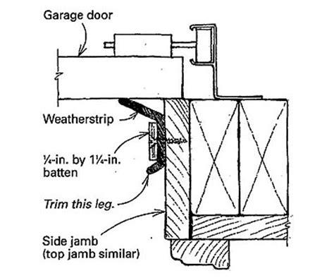 garage door header trim
