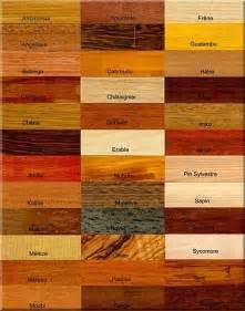 essences de bois et usages 183 tournage sur bois