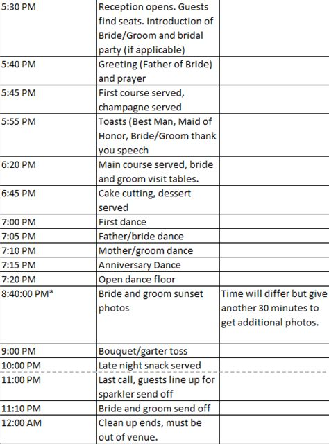 84 wedding reception timeline and if you have any