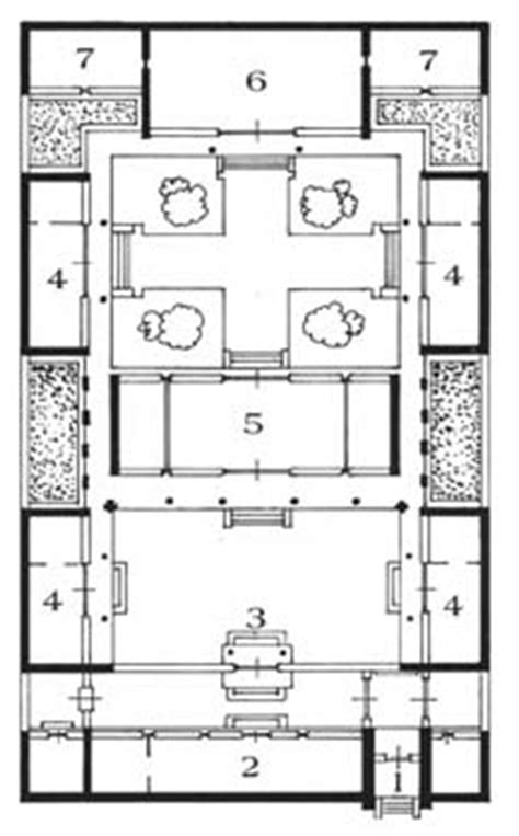 layout plan in chinese buildings