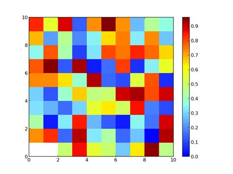 matplotlib color maps color mapping how to make a colormap of data in