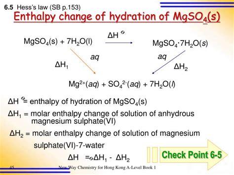 hydration enthalpy ppt energetics powerpoint presentation id 1204656
