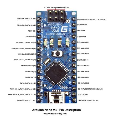 tutorial arduino nano arduino nano pinout schematics complete tutorial with
