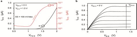 diameter of a proton what is the size of a proton in nanometers wiring diagrams