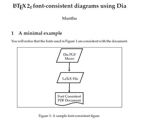 latex diagrams tutorial latex figure diagram choice image how to guide and refrence