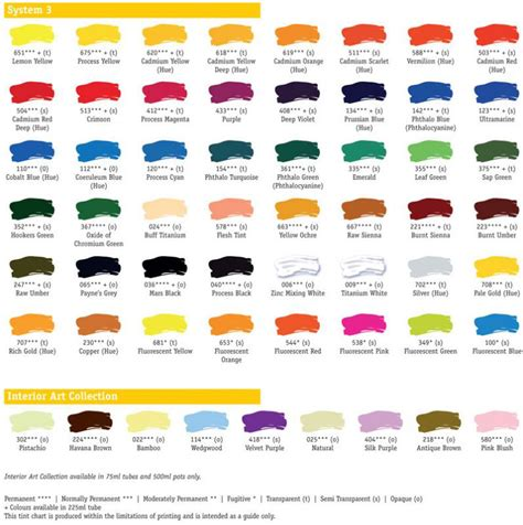 acrylic paint names system 3 acrylics hints and tips colour charts