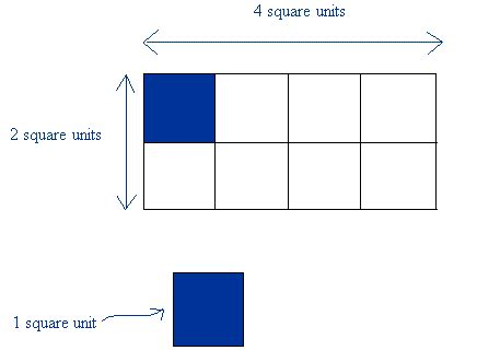 printable area width units area of shapes