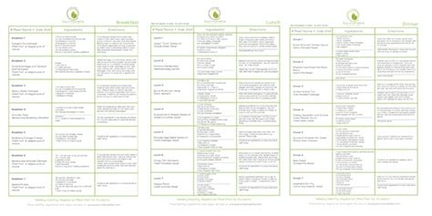 free printable vegetarian recipes low carb cake recipes spoon body type celebrities