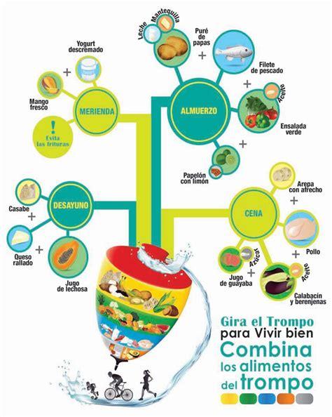 Calendario 6 Naciones B 2016 Educaci 243 N Alimentaria Y Nutricional Julio 2016
