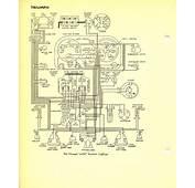Triumph Car Service Manuals  Vitessesteve