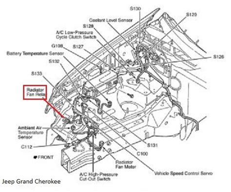 2000 jeep cooling fan relay location wiring diagrams