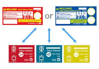 Murah Tokyo Subway Ticket 48 Hours tokyo metro for customers traveling between the airport and city center