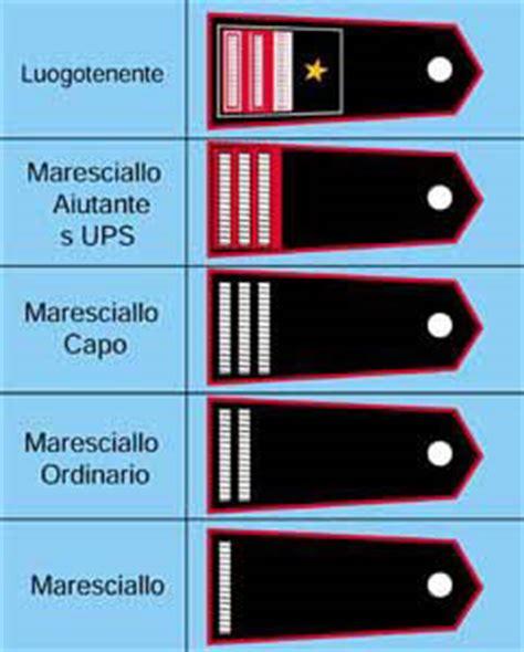 dati maresciallo carabinieri distintivi di grado per maresciallo
