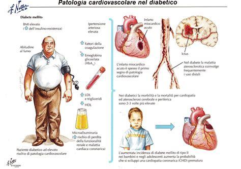 glicemia alimenti da evitare dieta per diabetici cibi da evitare