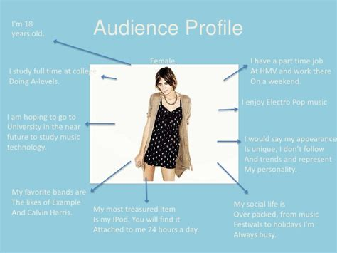 audience profile template media audience profile