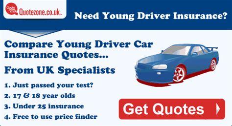 Young Driver Car Insurance UK   tinadh.com