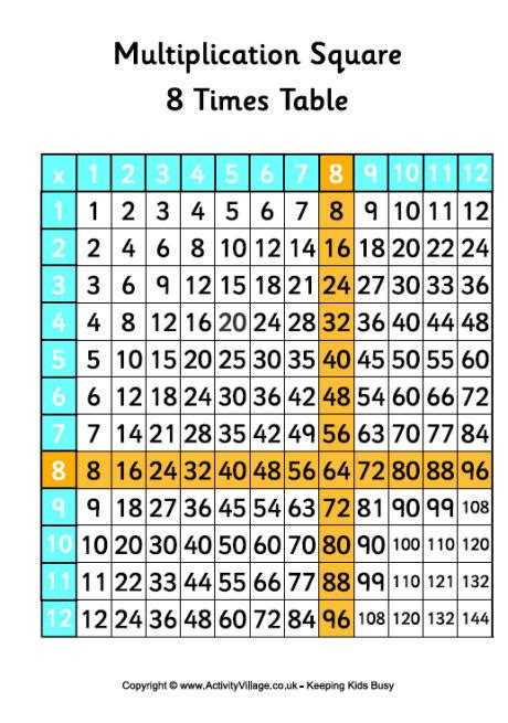 Table Of 8 8 Times Table Multiplication Square