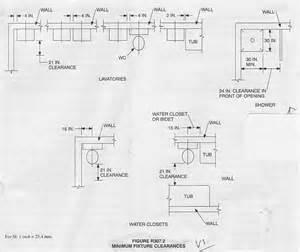 toilet clearance internachi inspection forum