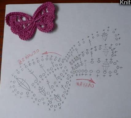 butterfly pattern pinterest butterfly patterns crochet pinterest