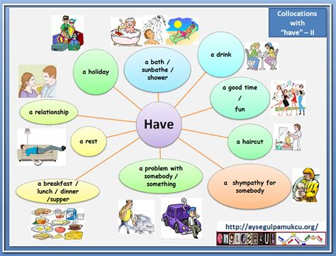 has with more collocations with english4u
